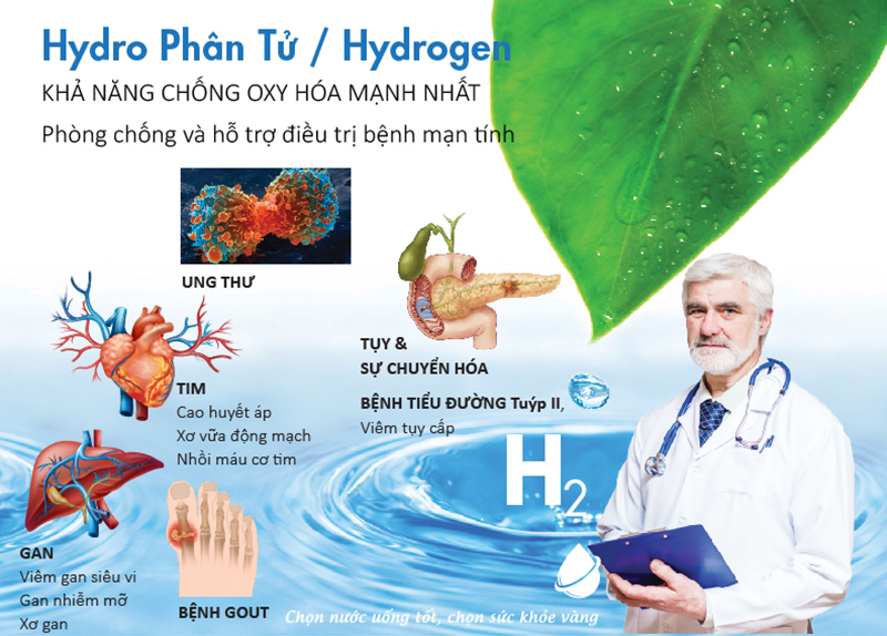 kiềm hoá cơ thể chống ung thư với phân tử nước giàu hydro
