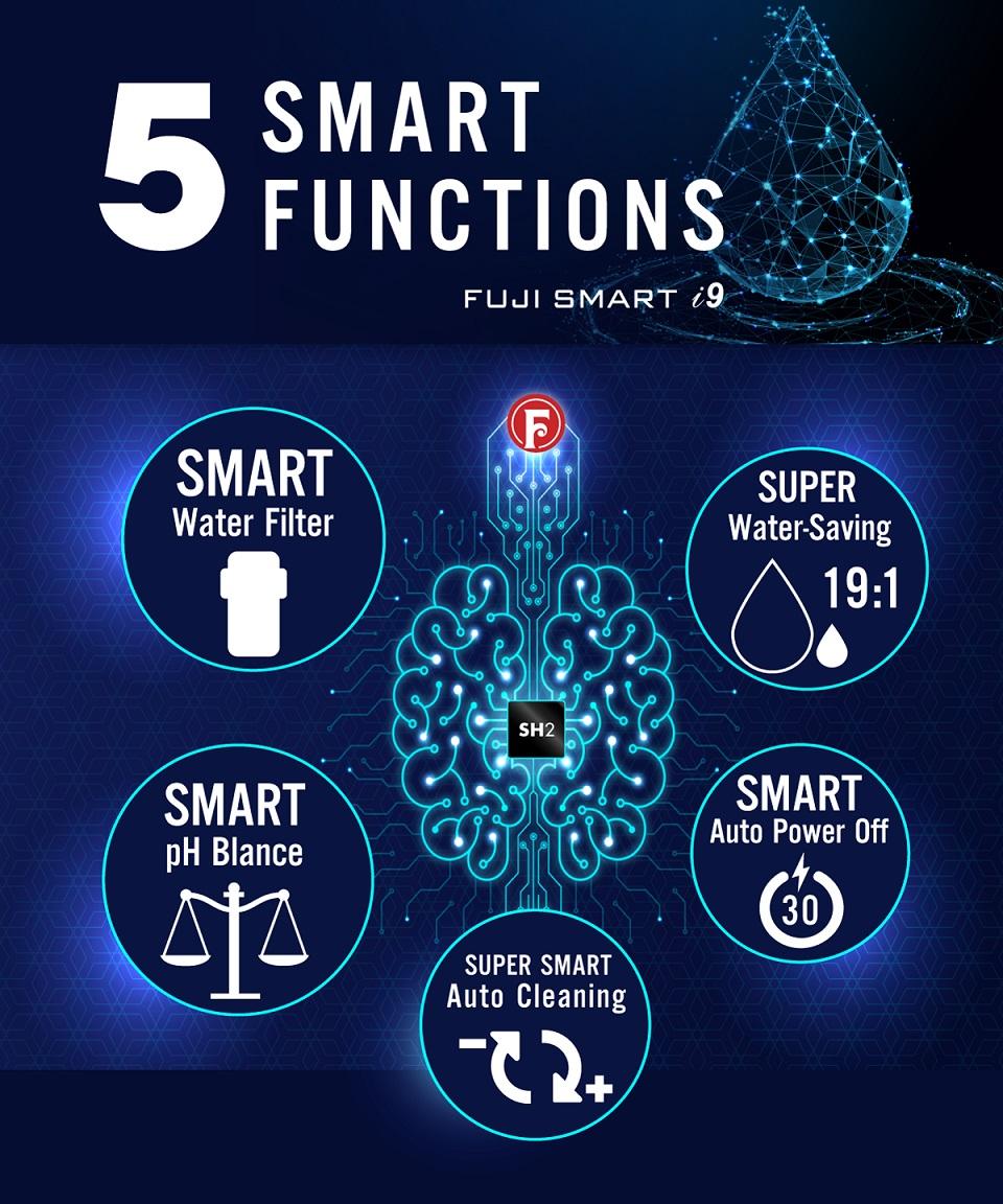 Fuji Smart i9 được trang bị nhiều tính năng thông minh mang đến trải nghiệm tốt nhất cho người dùng