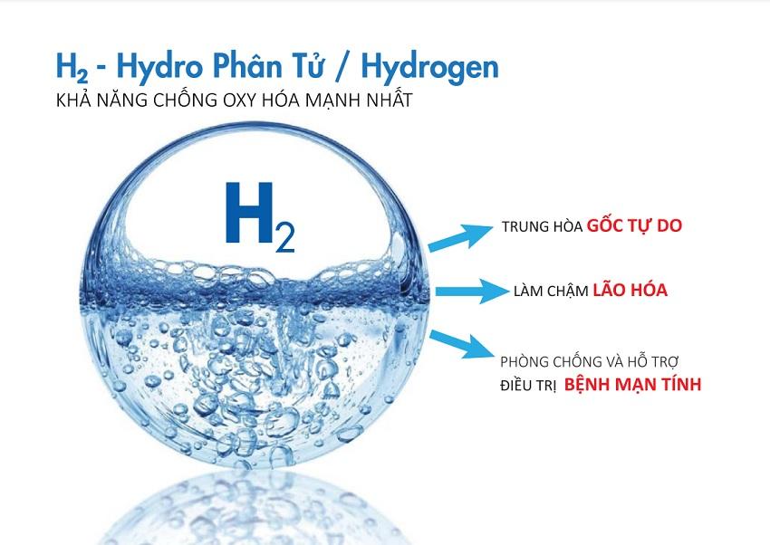 Nước ion kiềm có tốt hay không