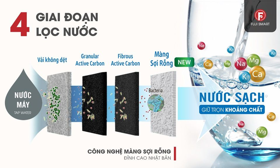 Máy lọc nước ion kiềm Fuji Smart P8 có tốt không?
