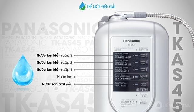 Cách sử dụng máy lọc nước ion kiềm Panasonic TK-AS45