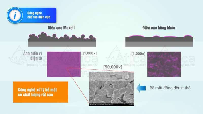 cấu tạo điện cực của máy lọc nước ion kiềm atica gold có chất lượng không