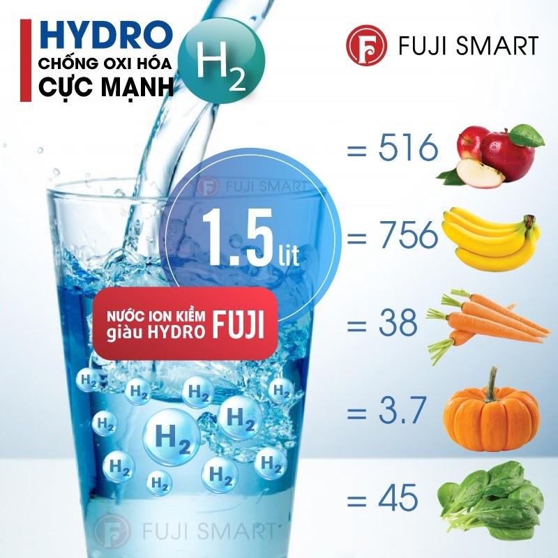 Nước ion kiềm có tác dụng gì?