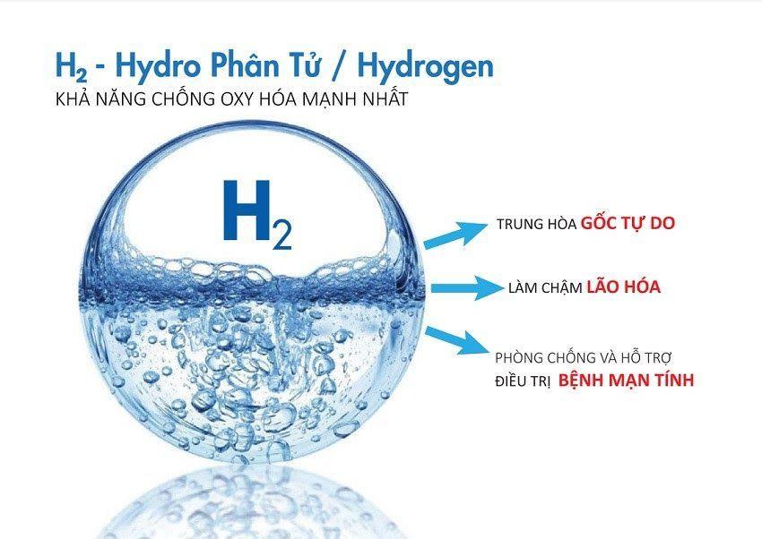 Hydrogen là gì? Đây là chất chống oxy hóa mạnh có lợi cho cơ thể