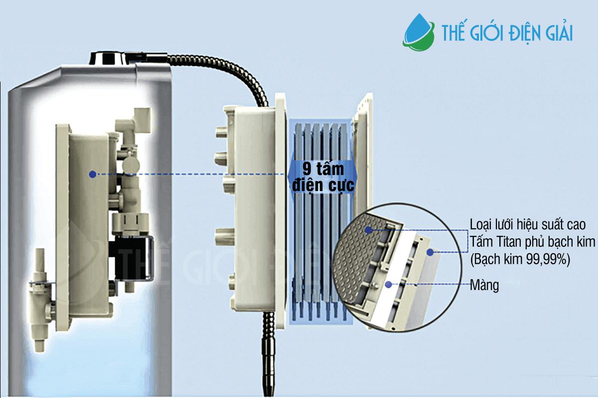 Vì sao nên mua máy lọc nước ion kiềm có nhiều tấm điện cực?