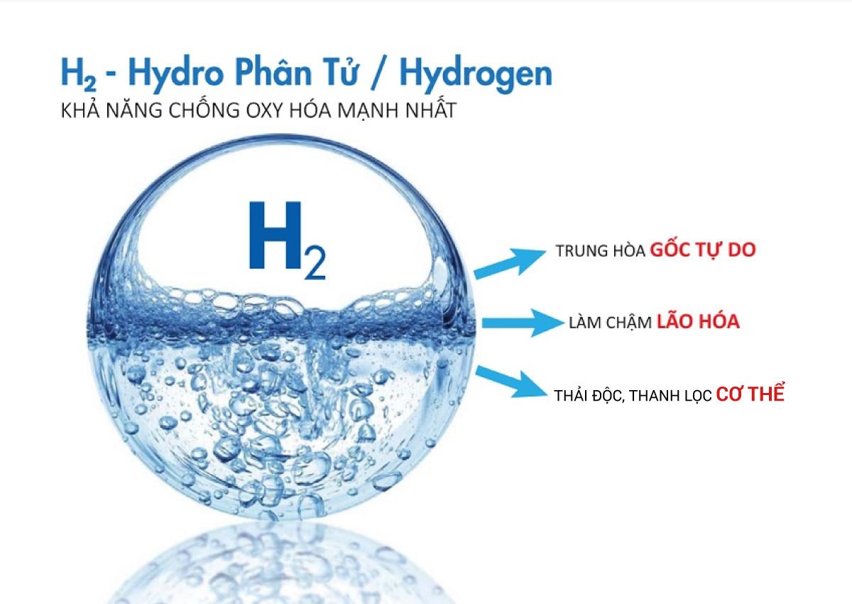 Vì sao nước ion kiềm giàu hydro lại tốt?