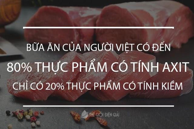 Bữa ăn của người Việt có đến 80% thực phẩm có tính axit
