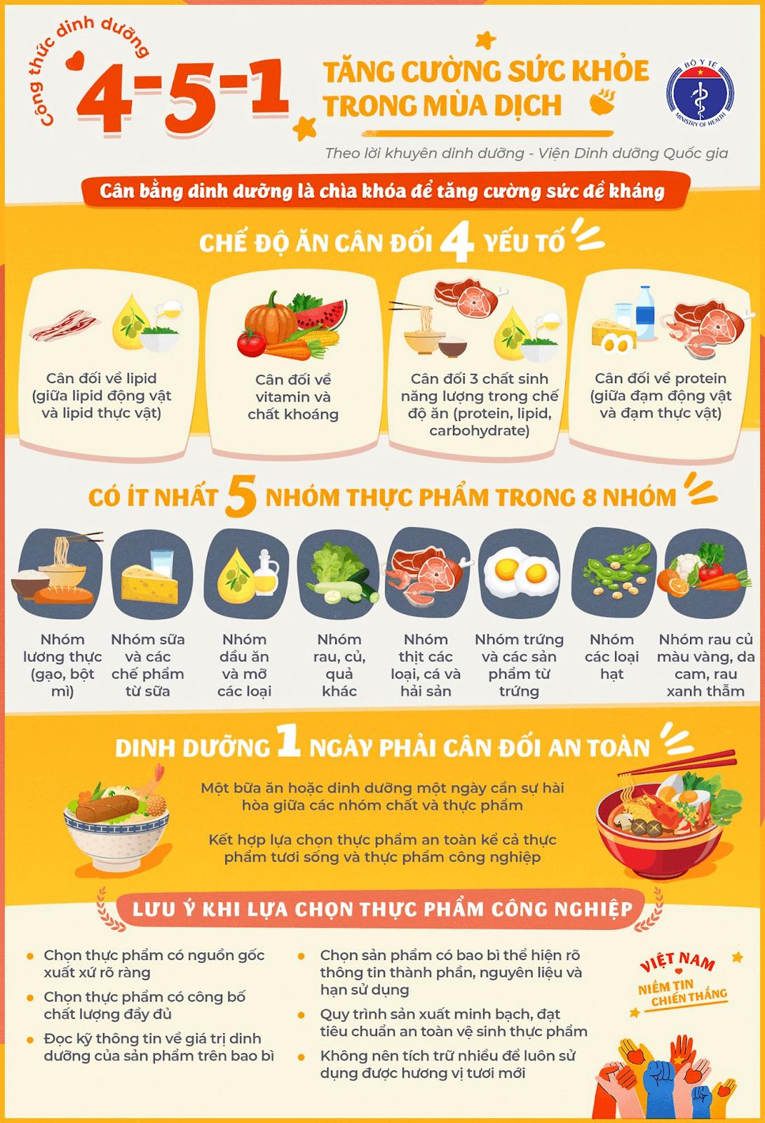 Thực phẩm nào giúp tăng sức đề kháng phòng dịch bệnh?