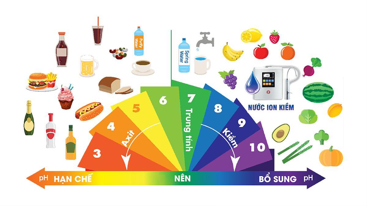 Thực phẩm giàu tính kiềm có tác dụng gì?