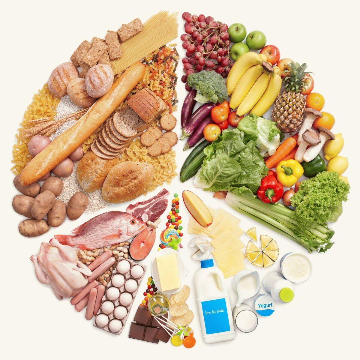Phân loại thực phẩm giúp bảo quản tốt hơn