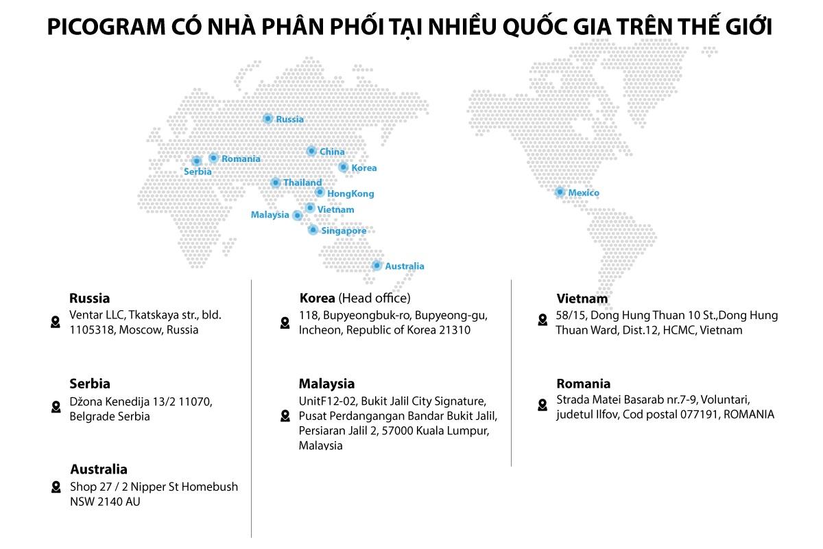 Sản phẩm của Picogram có mặt tại nhiều quốc gia như Việt Nam, Nga, Australia,... được người tiêu dùng tin tưởng vì chất lượng hàng đầu