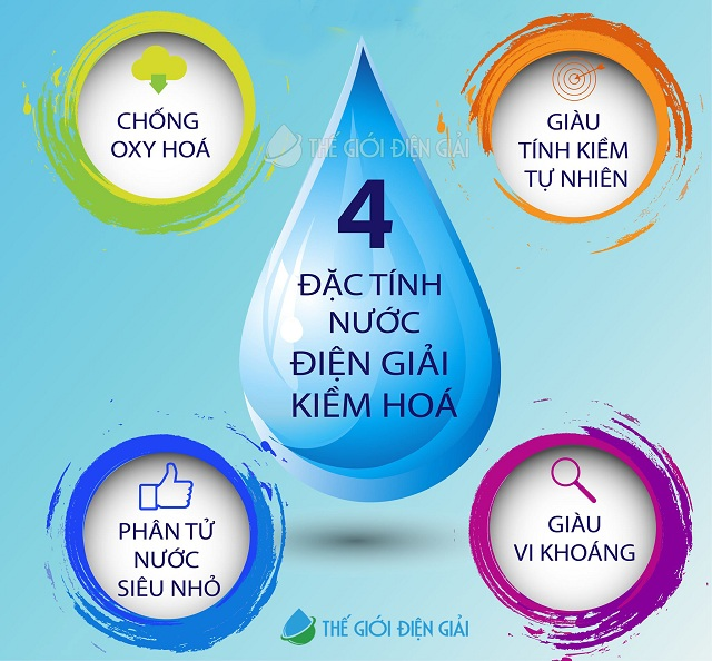 nước ion kiềm có nhiều đặc tính quý chăm sóc sức khỏe