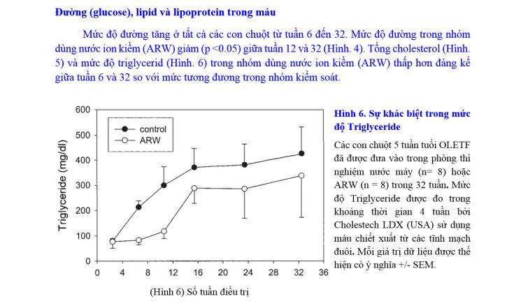 Những thay đổi quan trọng ở cơ thể chuột khi sử dụng nước ion kiềm