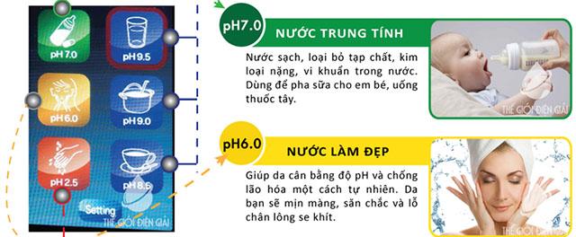 Máy lọc nước ion kiềm Kangen LeveLuk K8 tạo ra 7 loại nước khác nhau