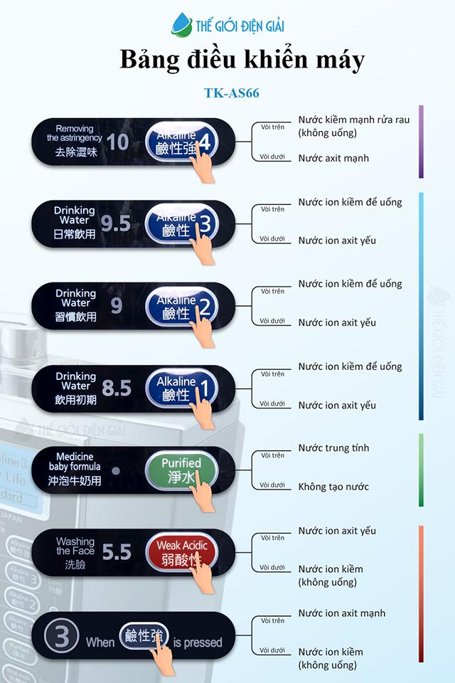 Hướng dẫn sử dụng Panasonic TK-AS66