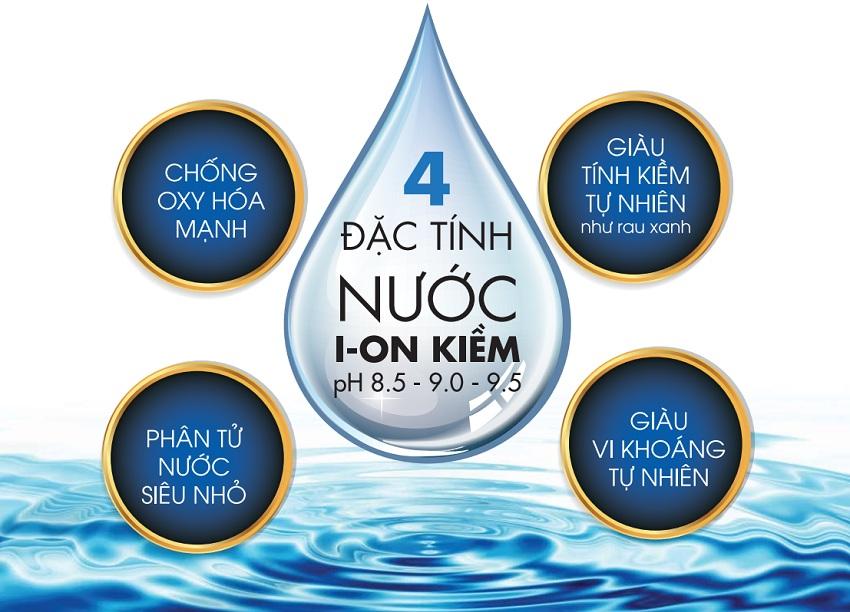 GIẢI ĐÁP]: Máy lọc nước ion kiềm Kangen có tốt không?   Thế Giới Điện Giải