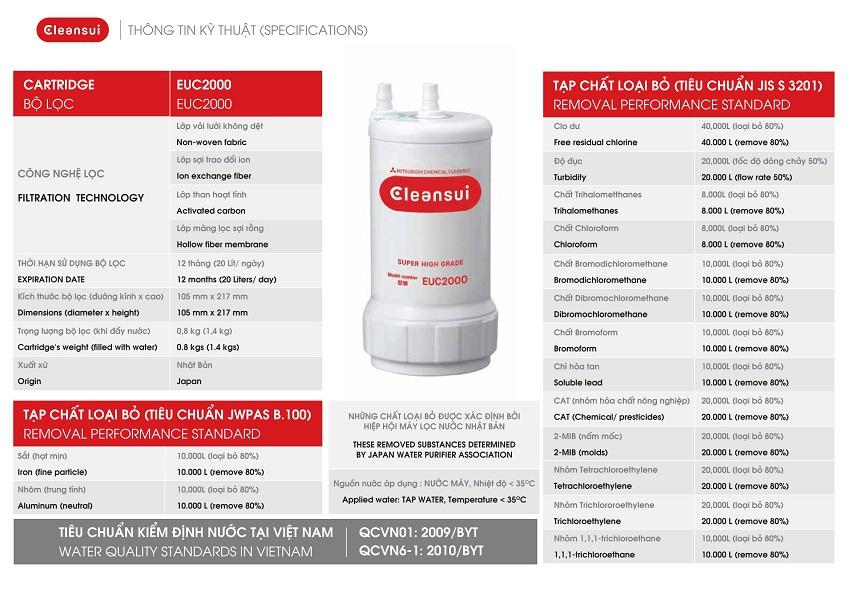 Máy điện giải ion kiềm Mitsubishi Chemical Cleansui EU301 có bộ lọc có thể loại bỏ 2 tạp chất theo tiêu chuẩn JWPAS B.100 và 13 tạp chất theo tiêu chuẩn JIS S 3201