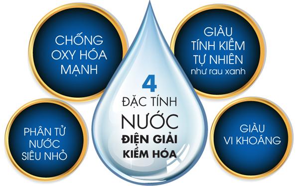 bốn đặc tính của nước được tạo ra từ máy lọc nước điện giải
