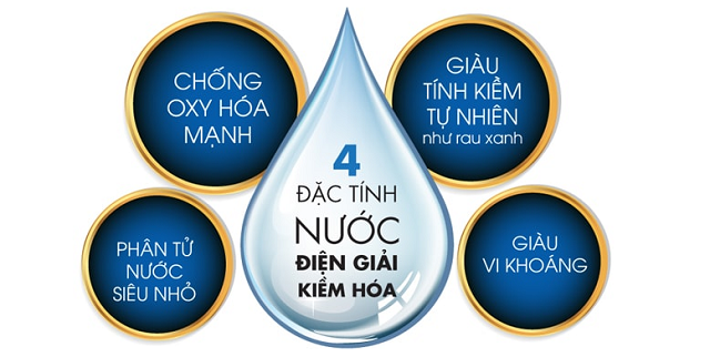 Các tính chất ưu việt của nước ion kiềm