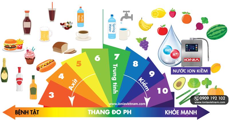 chế độ ăn uống tốt cho sức khỏe