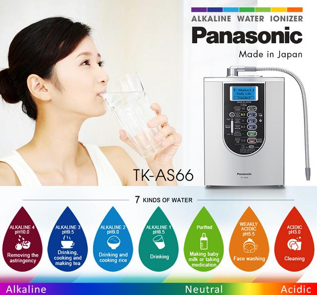 Máy lọc nước ion kiềm Panasonic TK-AS66 chính hãng tại Thế Giới Điện Giải