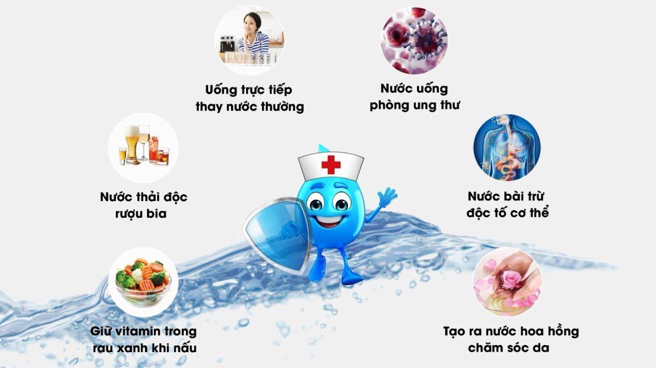 Nước ion kiềm còn có nhiều tên gọi khác nhau như nước hydrogen, nước Pi, nước Kangen (nước hoàn nguyên trong tiếng Nhật)...