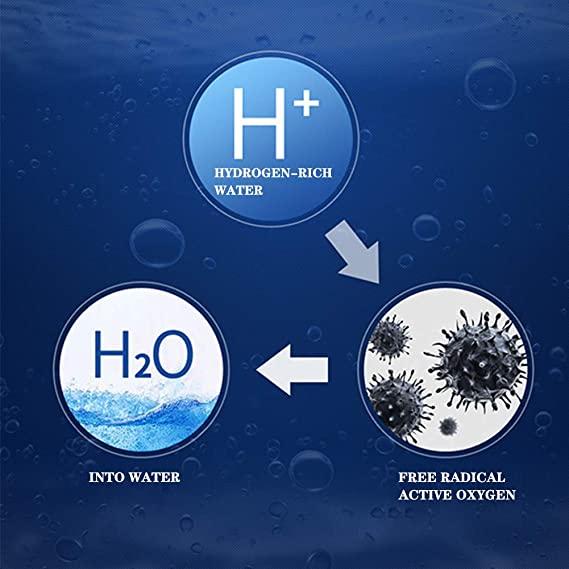 Nước ion kiềm trung hòa các gốc tự do theo nguyên tắc: H2 + .OH => H20