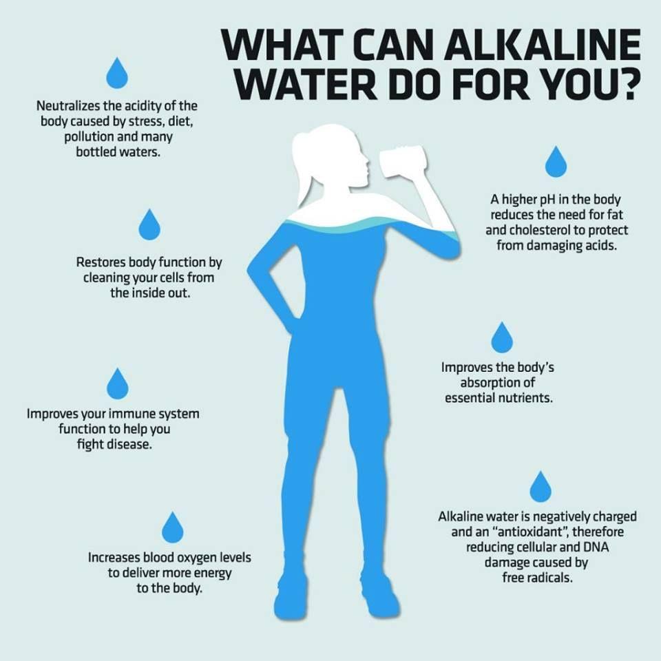 Vì sao nên uống nước ion kiềm mỗi ngày?