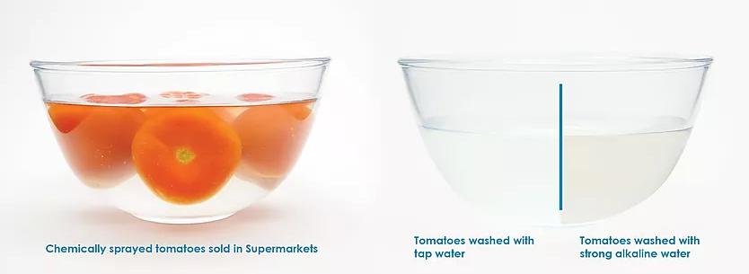 Nước ion kiềm mạnh giúp ngâm rau củ quả sạch hơn, bóc tách phần nào hóa chất bám trên vỏ