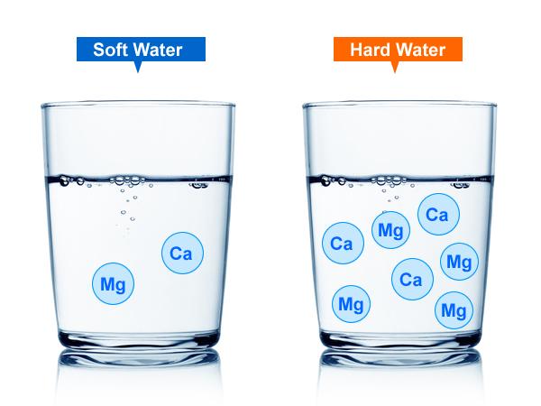 nước cứng là gì