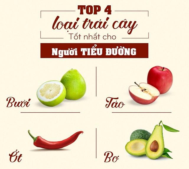 những loại trái cây rau củ nên ăn khi bị tiểu đường