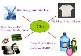 công dụng của Clo