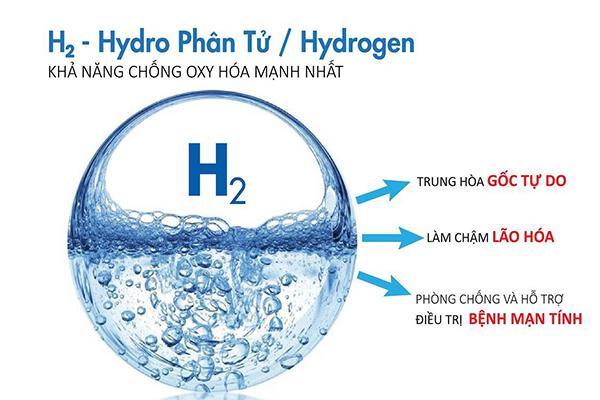 Bổ sung nước ion kiềm giúp trung hòa các axit dư thừa, làm thuyên giảm tình trạng bệnh