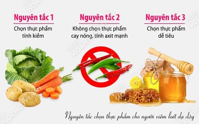 Những sai lầm khi dùng tinh bột nghệ trị viêm loét dạ dày 2