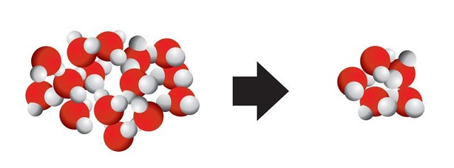 Nước ion kiềm có cấu trúc phân tử siêu nhỏ (0.5 nm), nhỏ gấp 5 lần so với phân tử nước bình thường