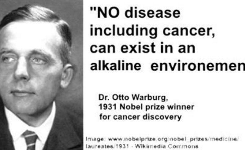 bác sĩ Otto Warburg (Đức) người phát biểu về độ ph và bệnh ung thư